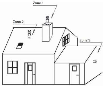 norme tubage poêle à granulés : votre installation et l